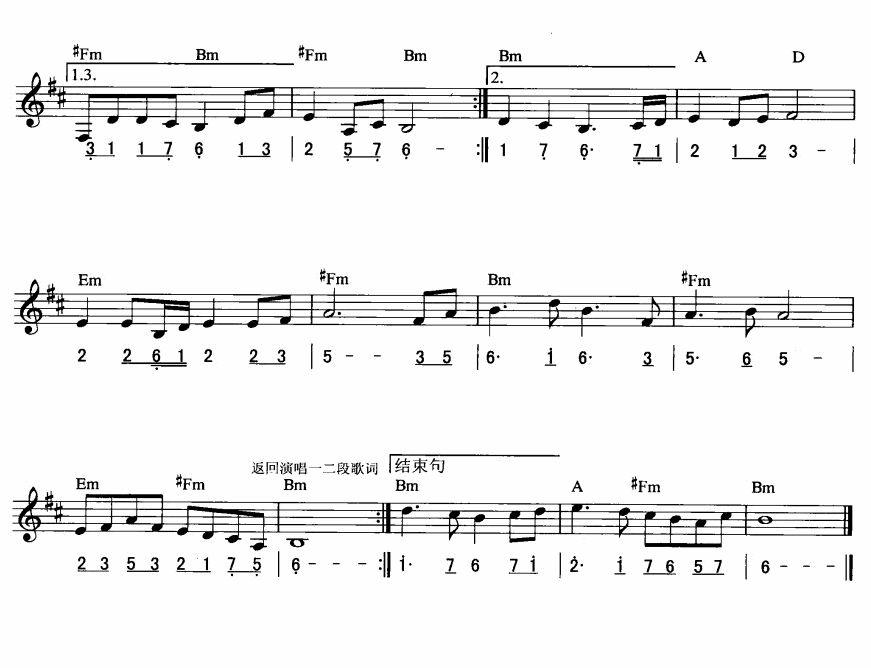 兰花草(线简谱)电子琴曲谱(图2)