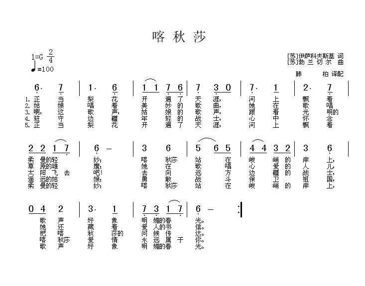 下载:喀秋莎简谱(图1)-喀秋莎