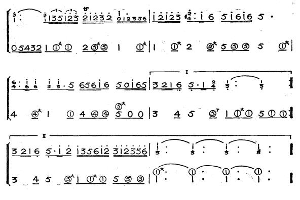 下载:纺织姑娘2手风琴曲谱(图1)